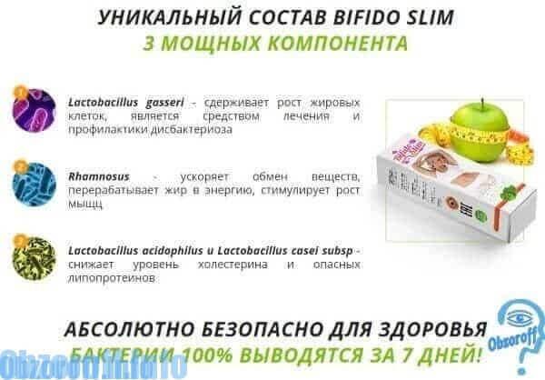 Состав Bifido Slim