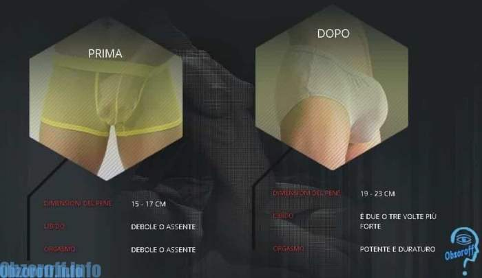 Risultato Prima e Dopo l'applicazione del gel Penilux