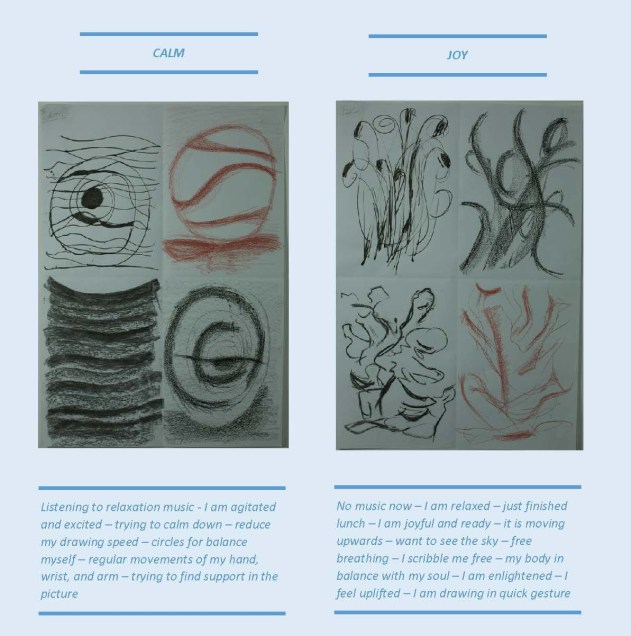 Stefan513593 - project1 - exercise1 - expressive marks and lines 1-2