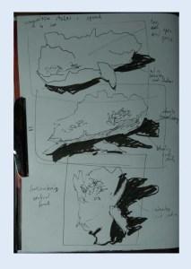 Stefan513593 - project 3  - exercise 2 - composition studies