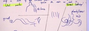 Stefan513593 - Van Gogh mark making 2