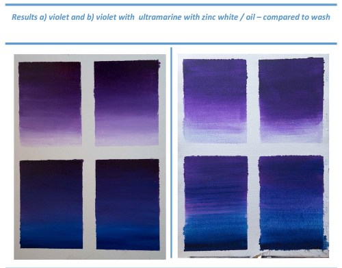 Stefan513593 - Project 2 - Exercise 3 - ultramarine/violet and zinc white (oil)