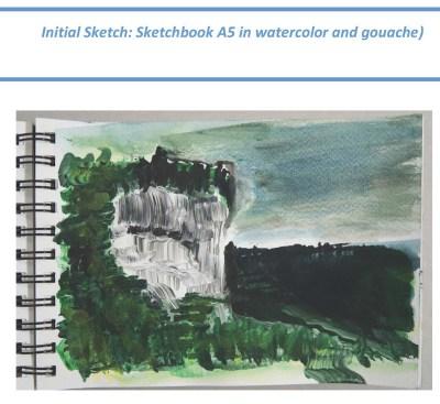 Stefan513593 - Project 1 - Exercise 2 - sketchbook 1