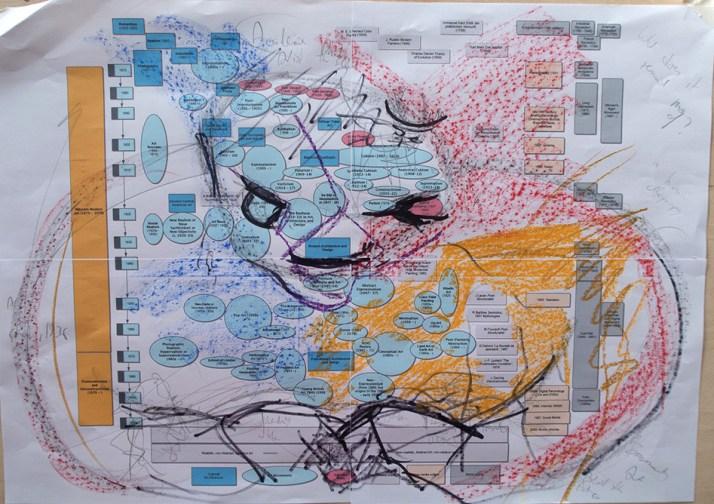 Stefan513593- 2.1 - Barr Extended - Visual diagram - draft