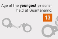 Here are some startling stats about Guantanamo Bay.