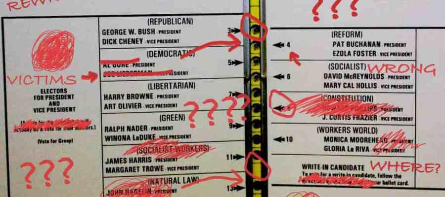 ballot design