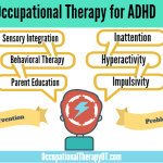 occupational therapy (OT) for ADHD