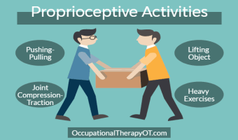 Proprioceptive Activities of Sensory Integration