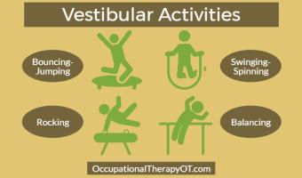 Vestibular activities