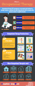 %what is occupational therapy infographics