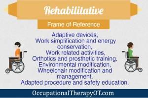 rehabilitative frame of reference