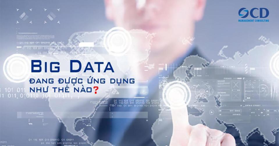Ứng dụng của Big Data và bài học cho những doanh nghiệp Việt Nam hiện nay
