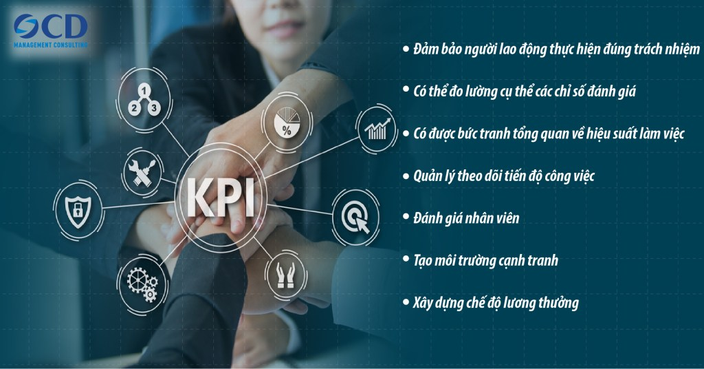 KPI và PI-ocd
