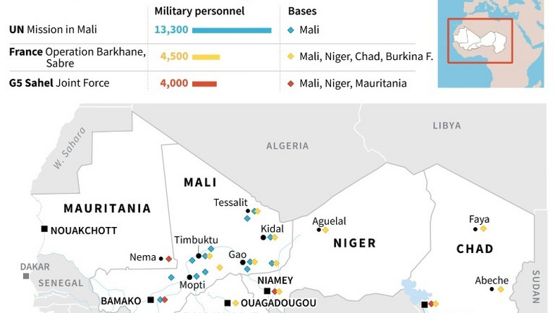 Covid Unprecedented Sahel