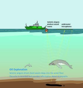 Oceancare Graphic Oil Exploration