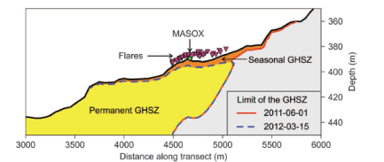 Permanent and seasonal hydrate stability zones, and locations of observed seepage. (Image credit: Berndt et al.)