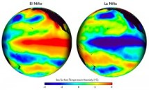 The El Nino and La Nina cycles.