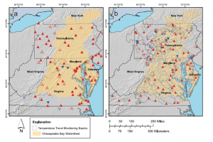 Figure 1: Maps showing Chesapeake Bay watershed, locations of sites, and temporal trends for 1960–2010 for a) monthly mean air temperature, and b) instantaneous stream-water temperature. Red symbols indicate increasing trends and blue symbols indicate decreasing trends. Solid and open symbols show trends that are statistically significant and not significant, respectively (from Rice and Jastram, 2015)