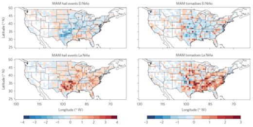 Figure 2: Composite mean anomalies of spring (MAM) hail and tornadoes conditioned on the winter ENSO state. (Allen et al., 2015)