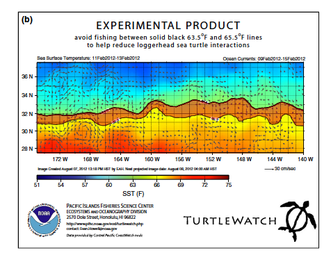 TurtleWatch version 1.5 Map example. The map displays sea surface temperature (color scale) and current directions (gray arrows) and indicates to the fishermen not to fish between the solid black lines at 63.5°F (17.5°C) and 65.5°F (18.5°C).