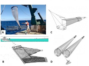 Figure 1: Some of the different types of nets used for collecting samples. A) Large plankton net being deployed off the back of a research vessel (image from earthobservatory.nasa.gov). B) MOCNESS with multiple nets on a single frame (image from (www.gma.org). C) Isaacs-Kid Midwater trawl (image from www.hydrobios.de) and D) Bongo net- with two nets towed side by side (image from www.hydrobios.de).