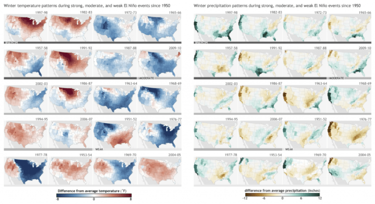Figure 2. Differences from average temperature (left) and rainfall (right) during all the El Niño years since 1950. Years are arranged from strongest El Niño to weakest. https://www.climate.gov/news-features/blogs/enso/what-expect-winter-noaa%E2%80%99s-outlook-reveals-what-conditions-are-favored