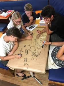 homeschooling tipps corona