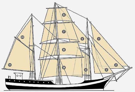 Sails of the Peliacan