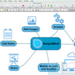 Download SimpleMind for Mac