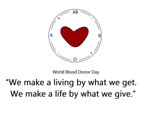 100+ Blood Donor Day Images 14 June 2020