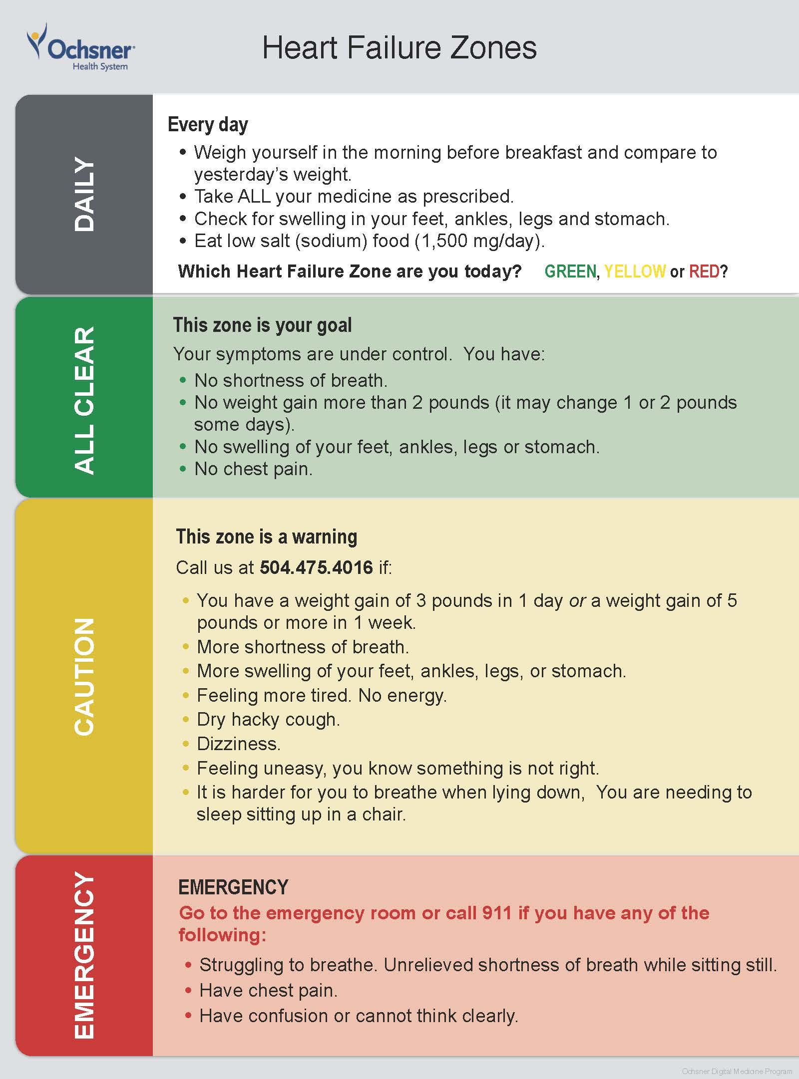Heart Failure Zones