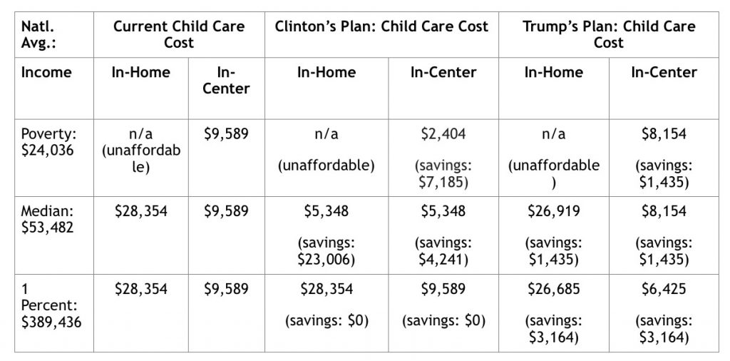 childcare-costs