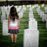 When a Father Dies: Children's Rights Explained