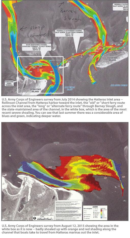 Hatteras inlet survey