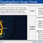 NWS-Morehead-City-TS-Claudette-Briefing-1-1_Page_7