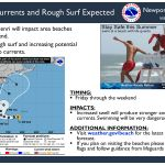 NWS Morehead City Enhanced Rip Current Threat 1 Pager #1 August 18 2021