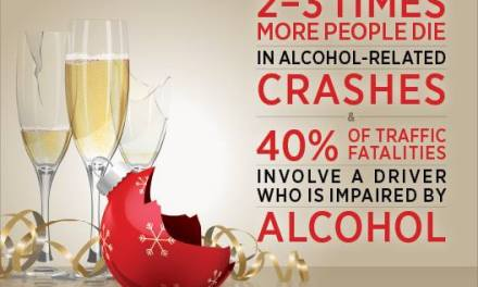 OCPO: Don't Drink & Drive!