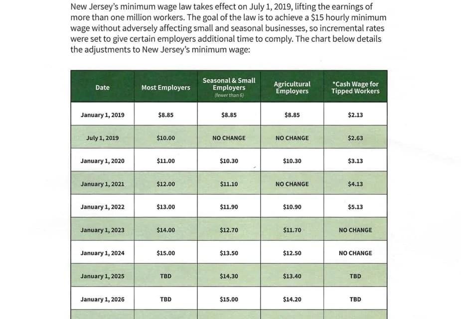 NJ: Minimum Wage Rises Today