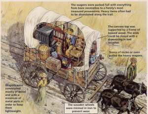 detailed graphic of emigrant covered wagon