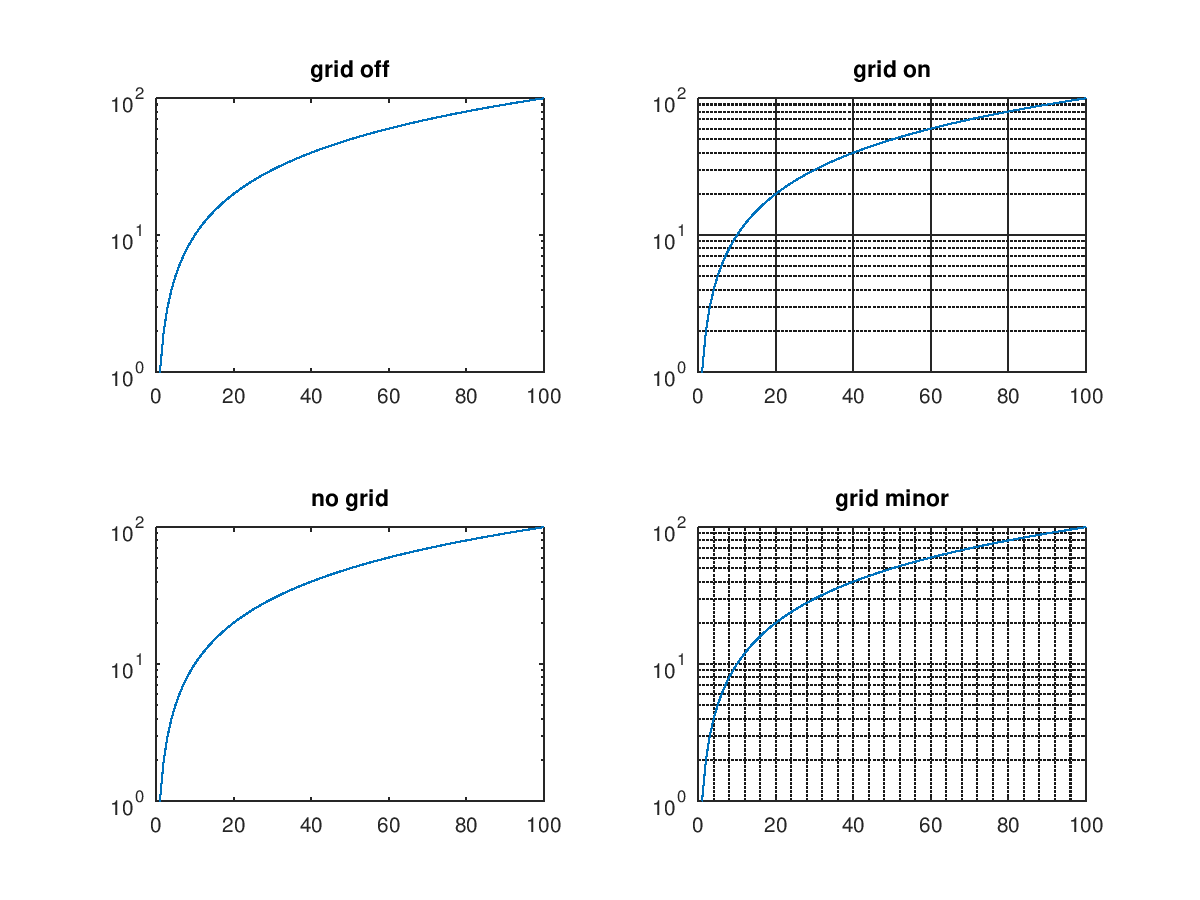 Function Reference Grid
