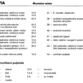 Osazení pojistek Škoda Octavia Montážní místa 2