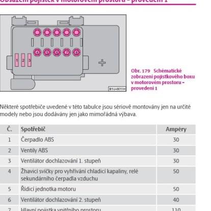 Osazení pojistek baterie motor Škoda Octavia provedeni 1