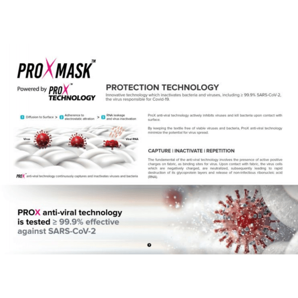 ProXmask-90V-protection-technology