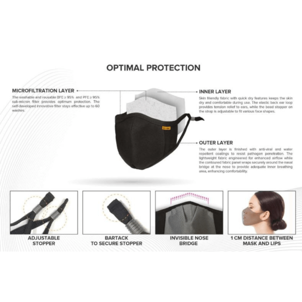 ProXmask-95V-optimal-protection