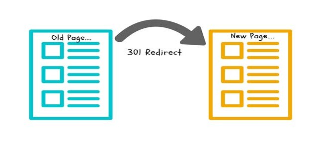 A Clear View About 301 Redirect Over To Canonical URL