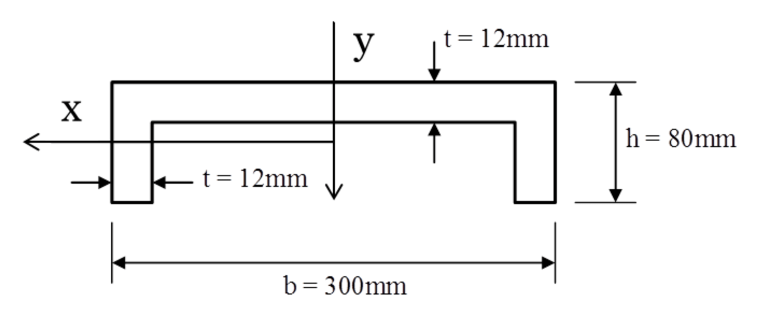 Second Moment Of Area Cylinder Equation
