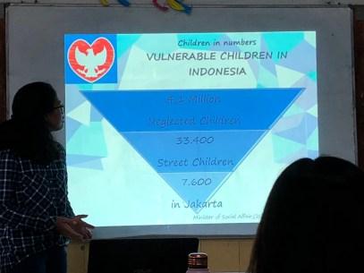 Dzieci zagrożone