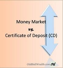 Money Market vs. Certificate of Deposit (CD)