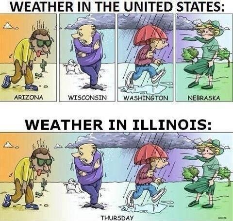 Weather in IL