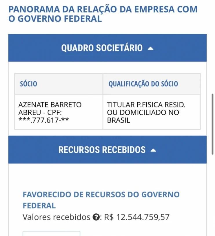 A empresa administrada pelo casal é sediada em Brasília